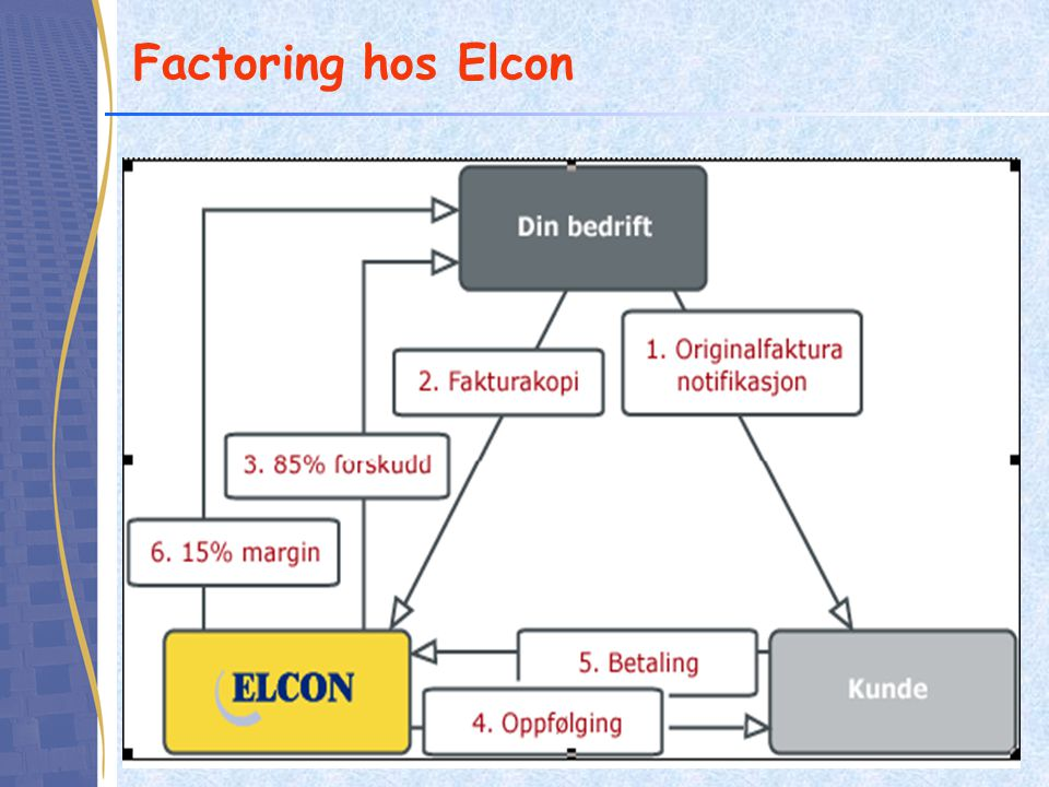 Factoring hos Elcon