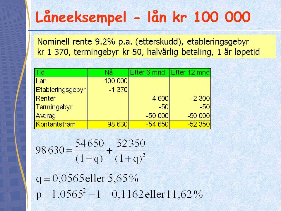 Låneeksempel - lån kr 100 000 Nominell rente 9.2% p.a.