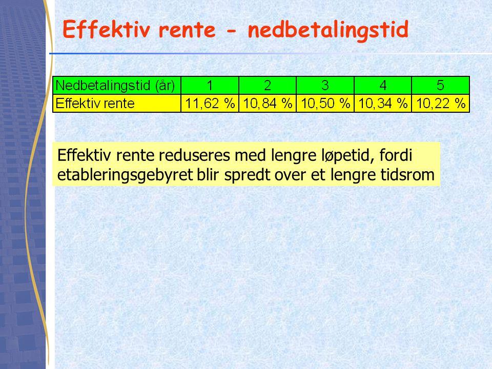 Effektiv rente - nedbetalingstid