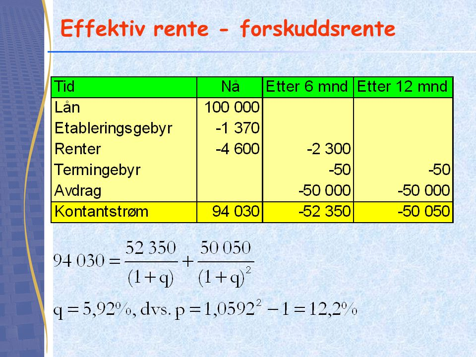 Effektiv rente - forskuddsrente