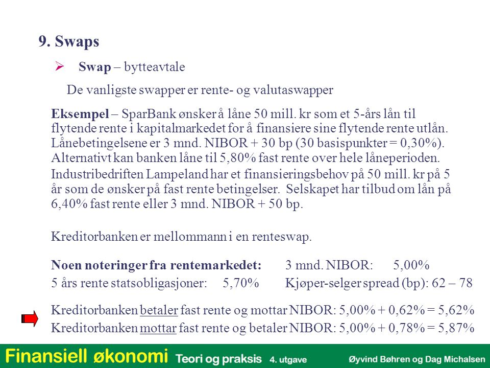 9. Swaps Swap – bytteavtale