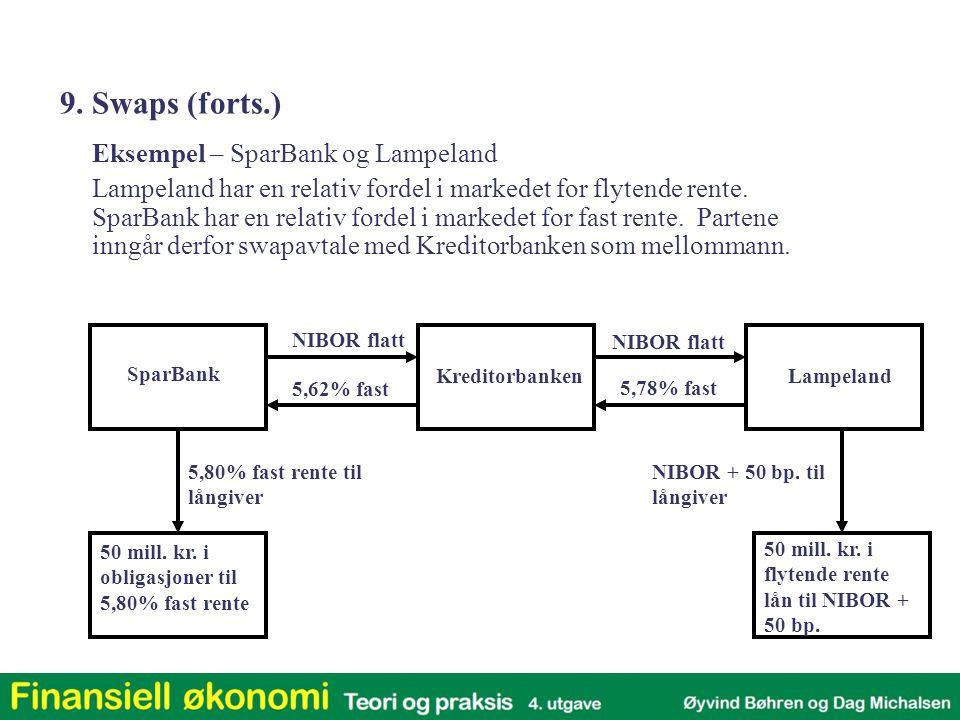 9. Swaps (forts.) Eksempel – SparBank og Lampeland