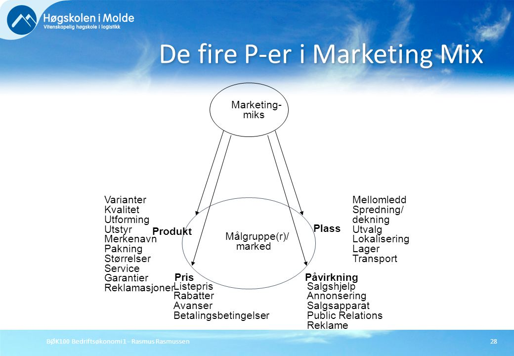 De fire P-er i Marketing Mix