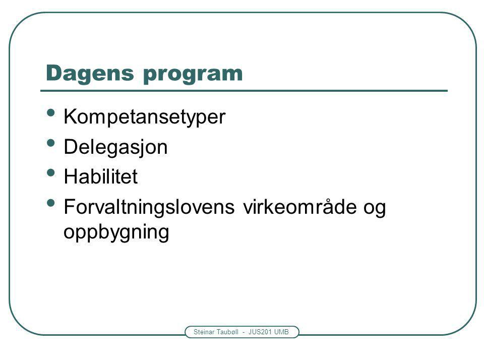Dagens program Kompetansetyper Delegasjon Habilitet