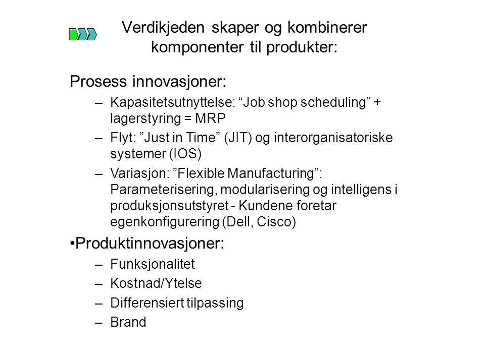 Verdikjeden skaper og kombinerer komponenter til produkter: