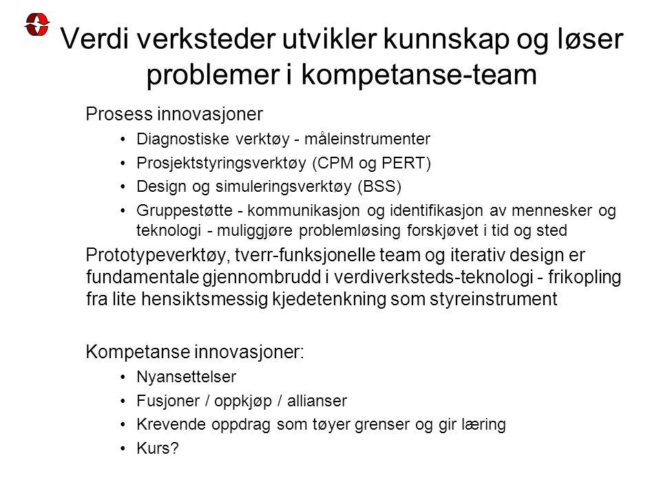 Verdi verksteder utvikler kunnskap og løser problemer i kompetanse-team