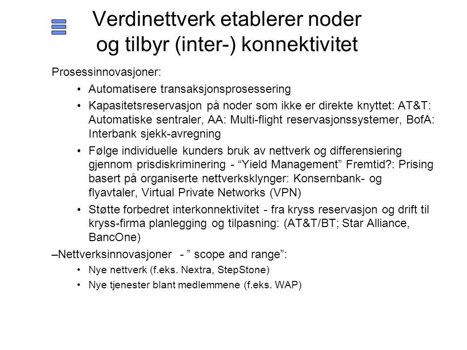 Verdinettverk etablerer noder og tilbyr (inter-) konnektivitet