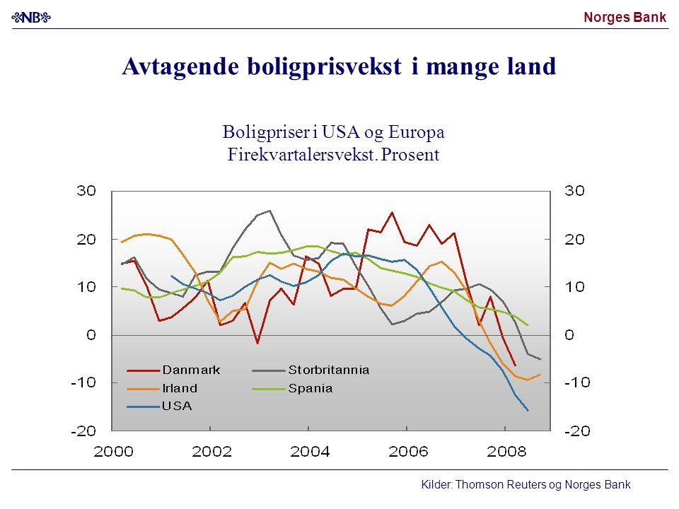 Boligpriser i USA og Europa Firekvartalersvekst. Prosent