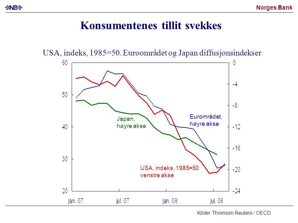 Konsumentenes tillit svekkes USA, indeks, 1985=50