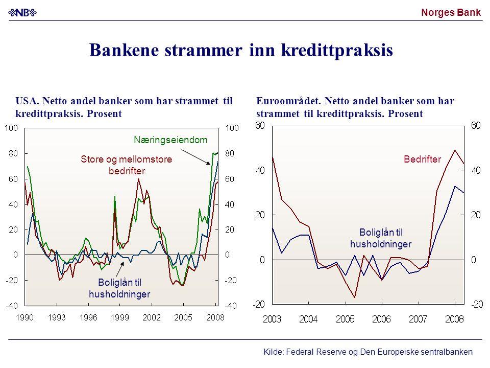 USA. Netto andel banker som har strammet til kredittpraksis. Prosent