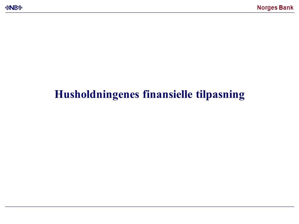Husholdningenes finansielle tilpasning