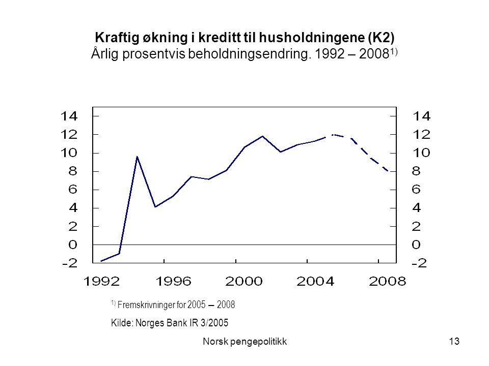 Kraftig økning i kreditt til husholdningene (K2) Årlig prosentvis beholdningsendring. 1992 – 20081)