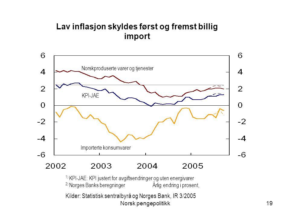 Lav inflasjon skyldes først og fremst billig import