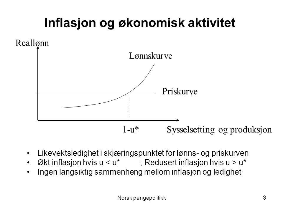 Inflasjon og økonomisk aktivitet