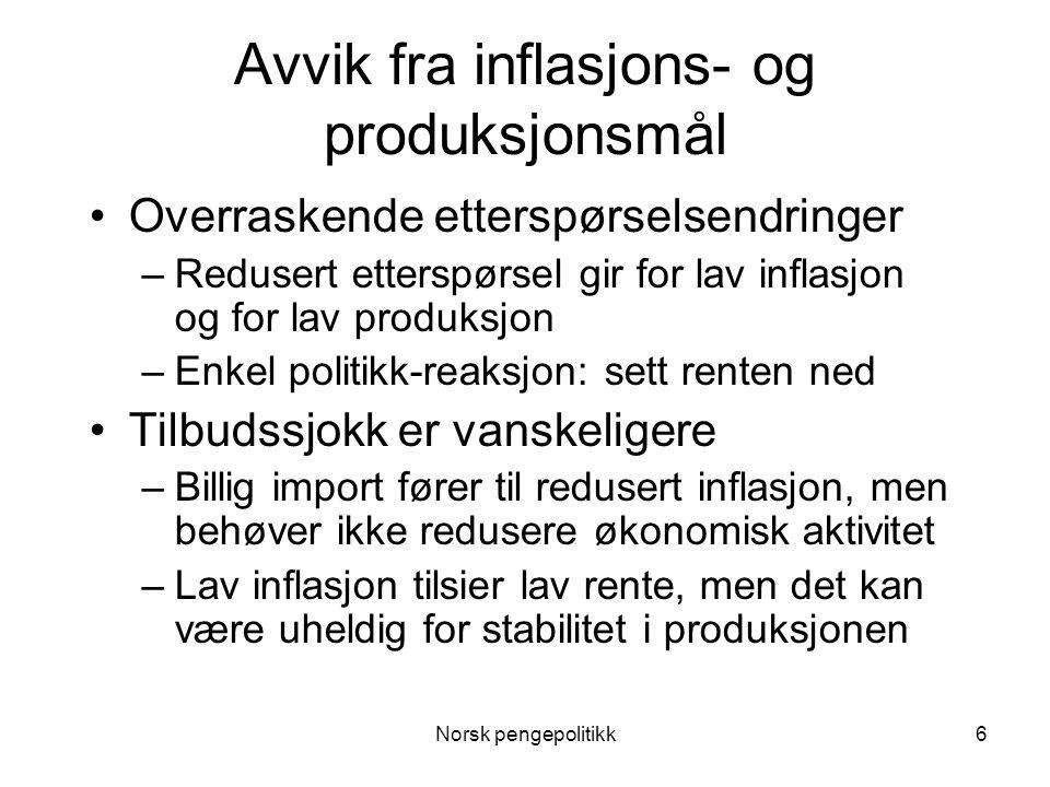 Avvik fra inflasjons- og produksjonsmål