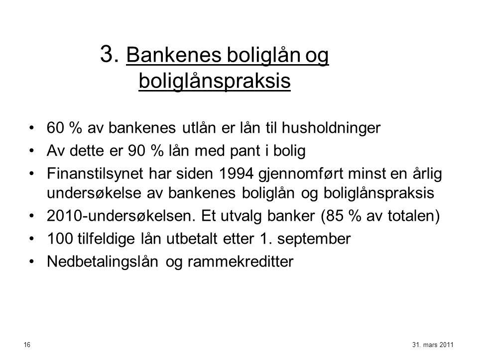 3. Bankenes boliglån og boliglånspraksis