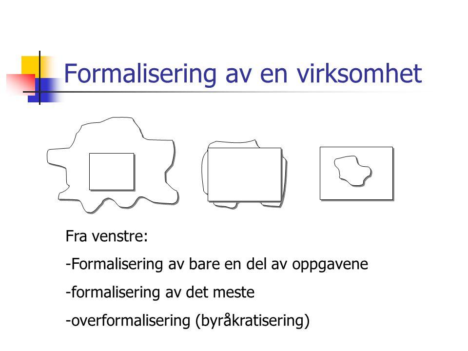 Formalisering av en virksomhet