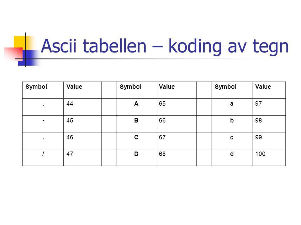 Ascii tabellen – koding av tegn