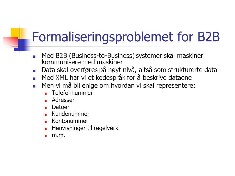 Formaliseringsproblemet for B2B
