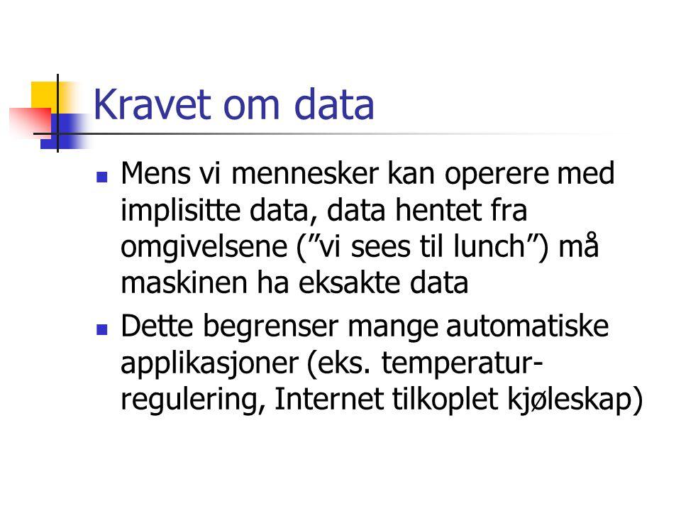 Kravet om data Mens vi mennesker kan operere med implisitte data, data hentet fra omgivelsene ( vi sees til lunch ) må maskinen ha eksakte data.