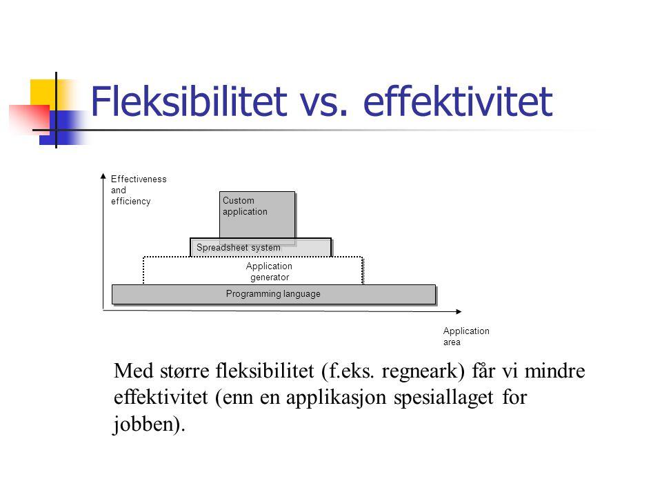 Fleksibilitet vs. effektivitet