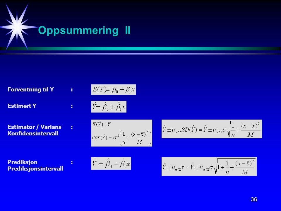 Oppsummering II Forventning til Y : Estimert Y : Estimator / Varians :