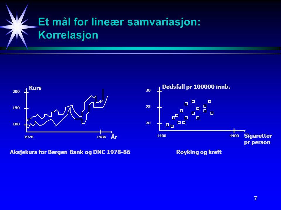 Et mål for lineær samvariasjon: Korrelasjon