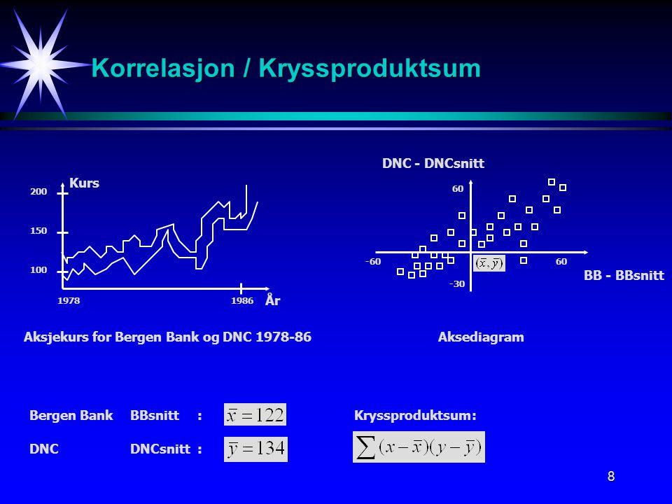 Korrelasjon / Kryssproduktsum