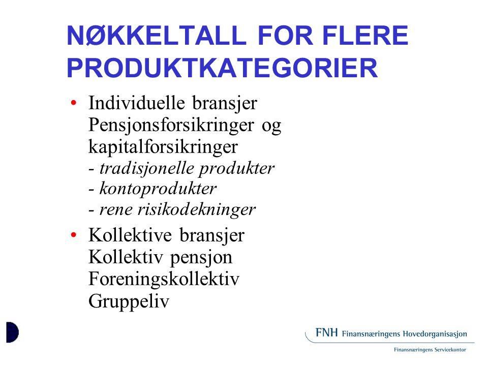 NØKKELTALL FOR FLERE PRODUKTKATEGORIER