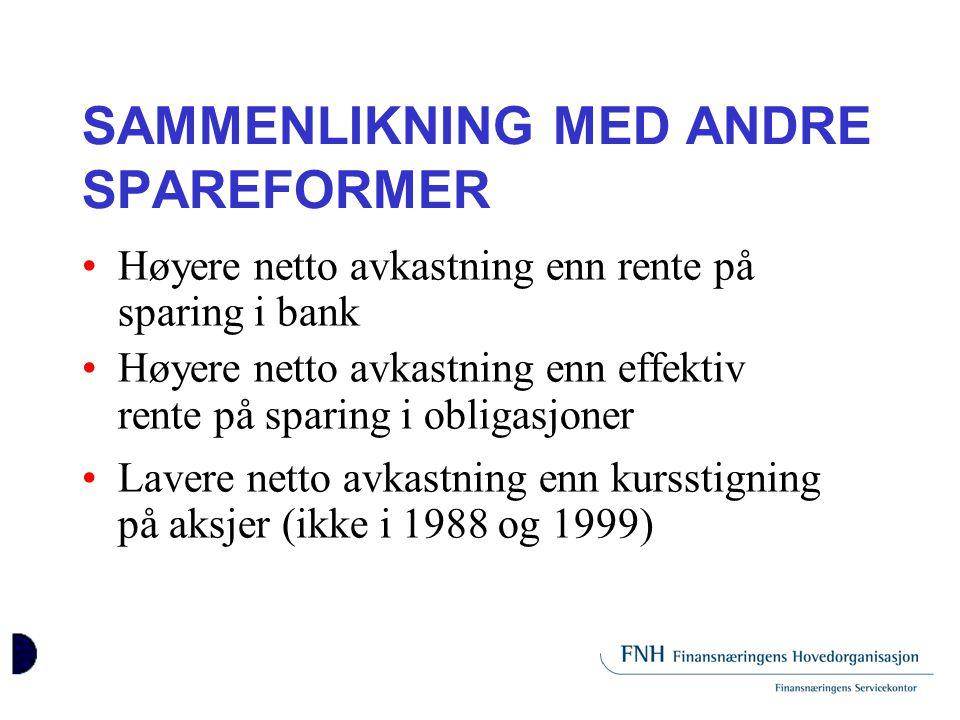SAMMENLIKNING MED ANDRE SPAREFORMER