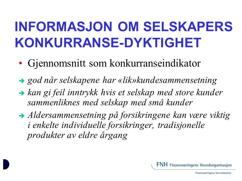 INFORMASJON OM SELSKAPERS KONKURRANSE-DYKTIGHET