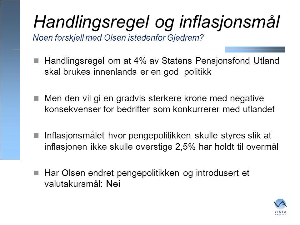 Handlingsregel og inflasjonsmål