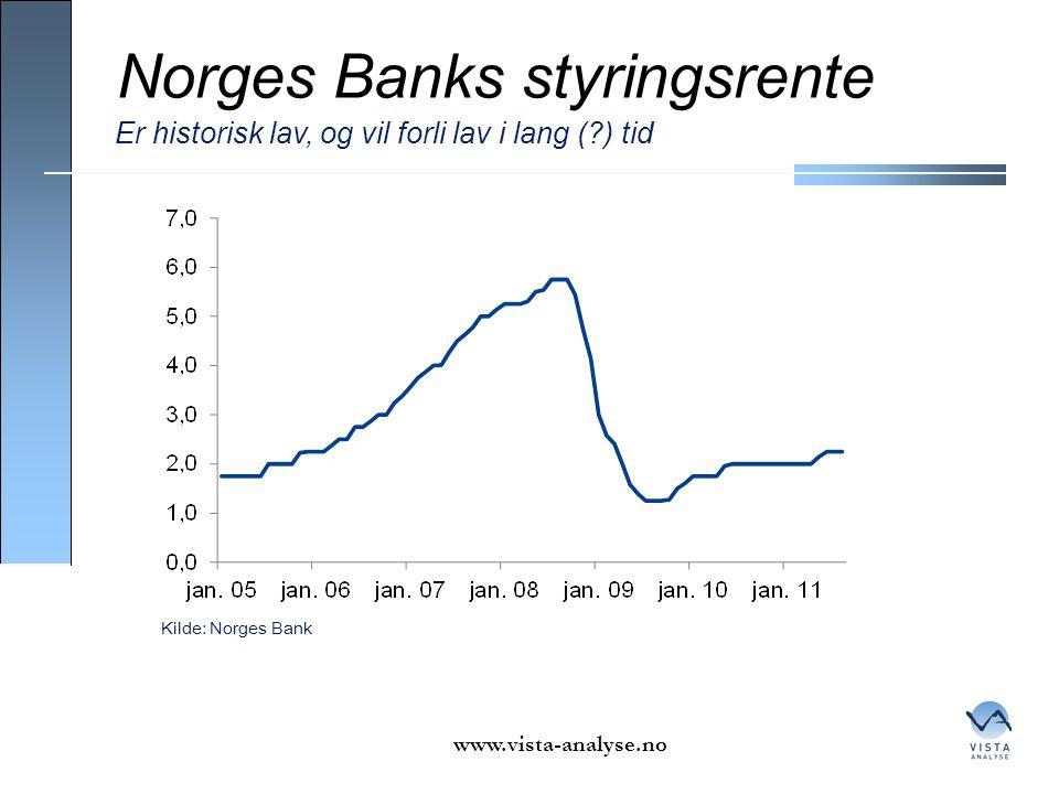 Norges Banks styringsrente