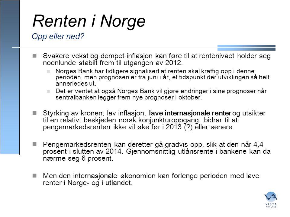 Renten i Norge Opp eller ned
