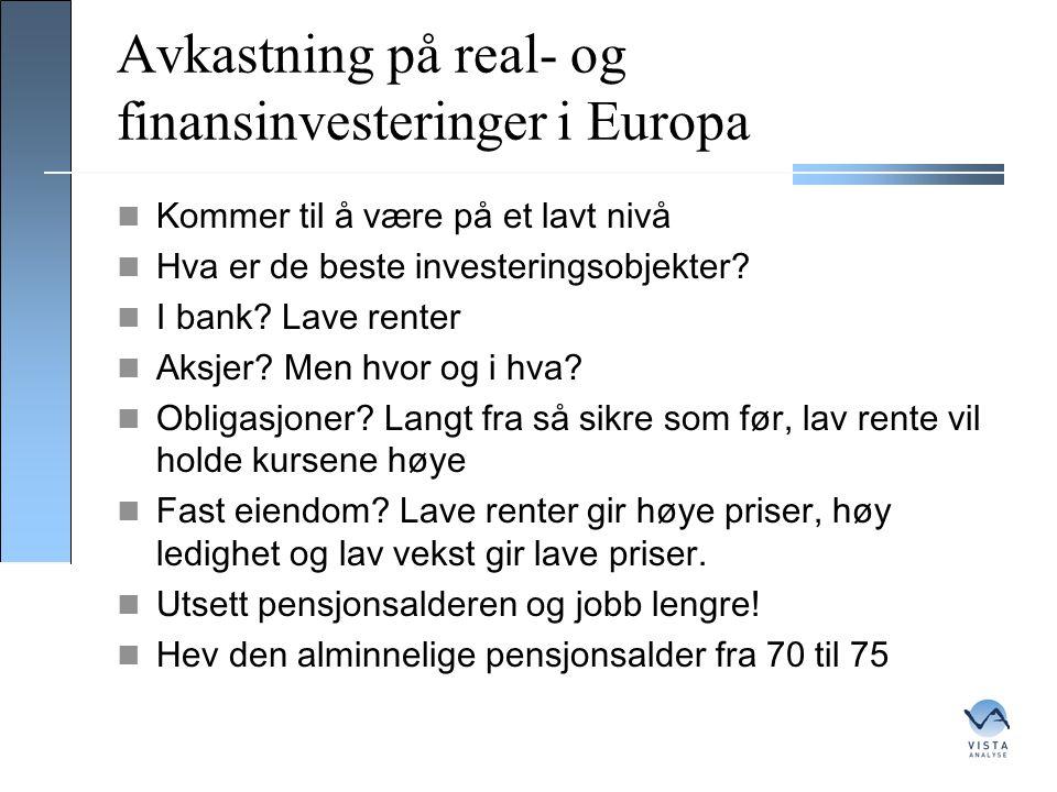Avkastning på real- og finansinvesteringer i Europa