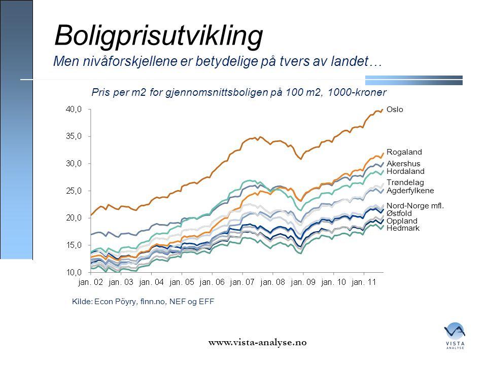 Boligprisutvikling Men nivåforskjellene er betydelige på tvers av landet… Pris per m2 for gjennomsnittsboligen på 100 m2, 1000-kroner.