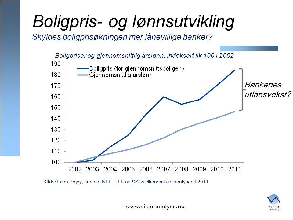 Boligpris- og lønnsutvikling
