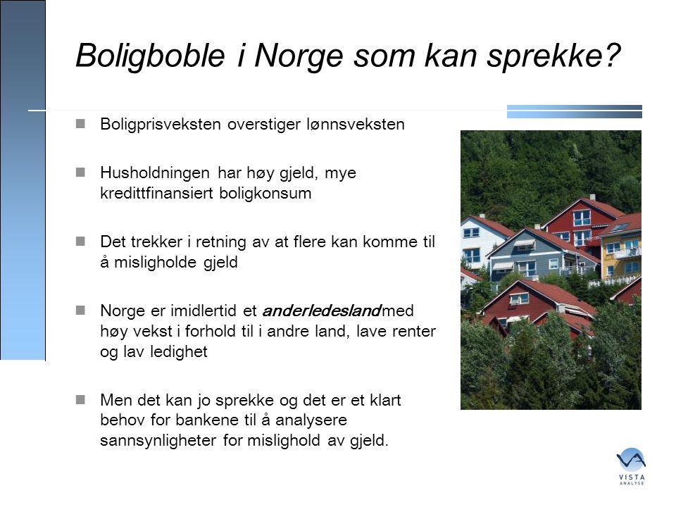 Boligboble i Norge som kan sprekke