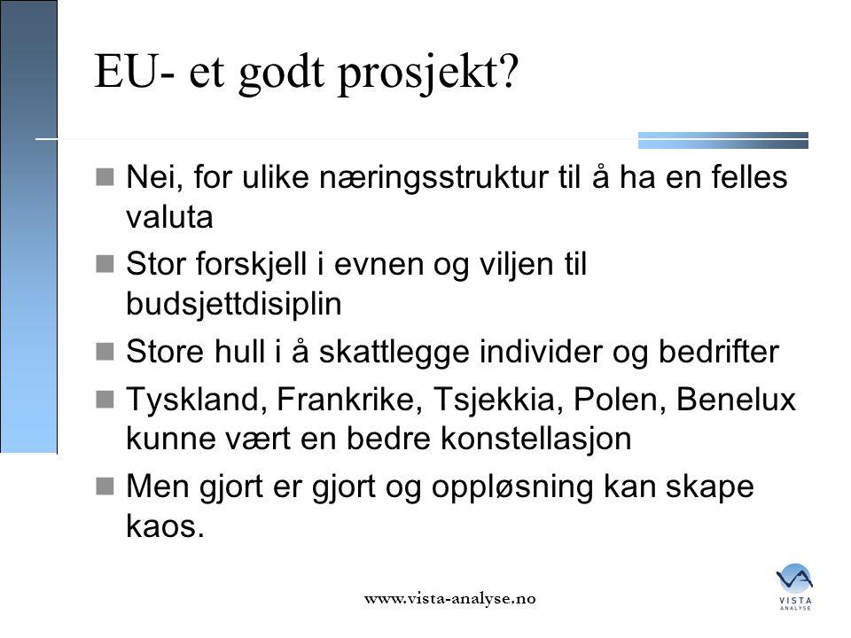 EU- et godt prosjekt Nei, for ulike næringsstruktur til å ha en felles valuta. Stor forskjell i evnen og viljen til budsjettdisiplin.
