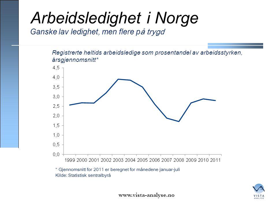 Arbeidsledighet i Norge