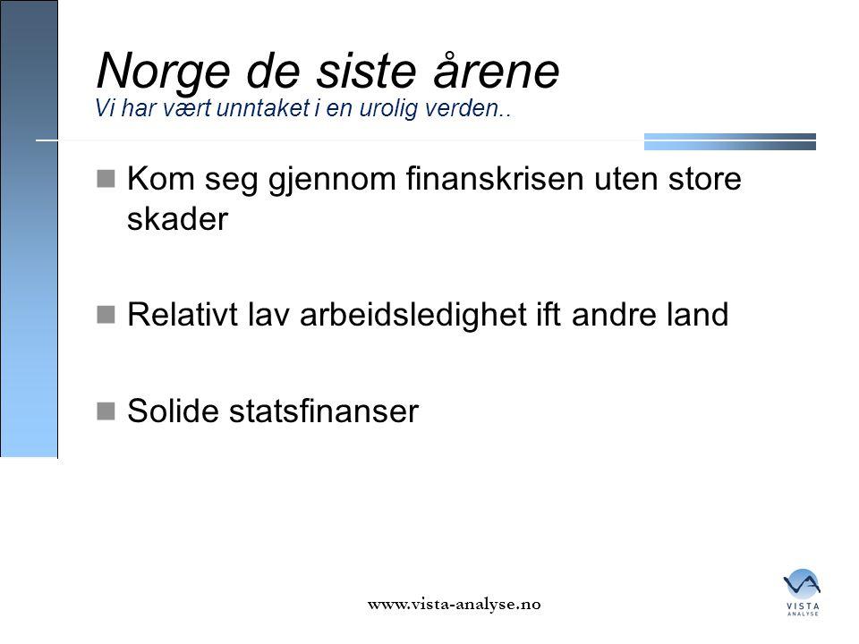 Norge de siste årene Kom seg gjennom finanskrisen uten store skader