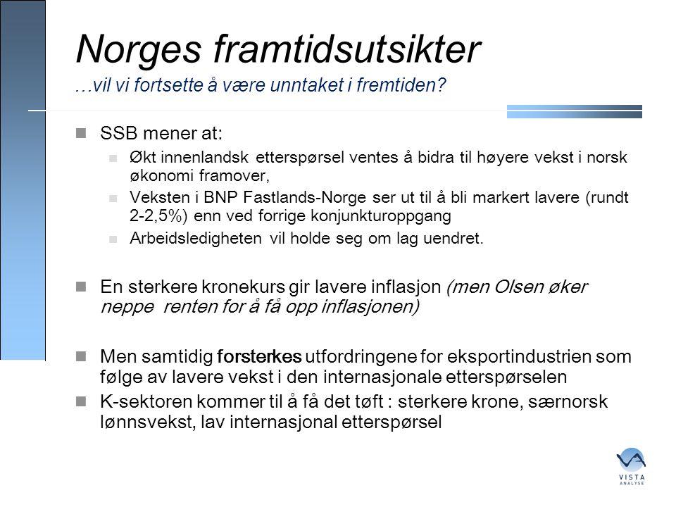 Norges framtidsutsikter