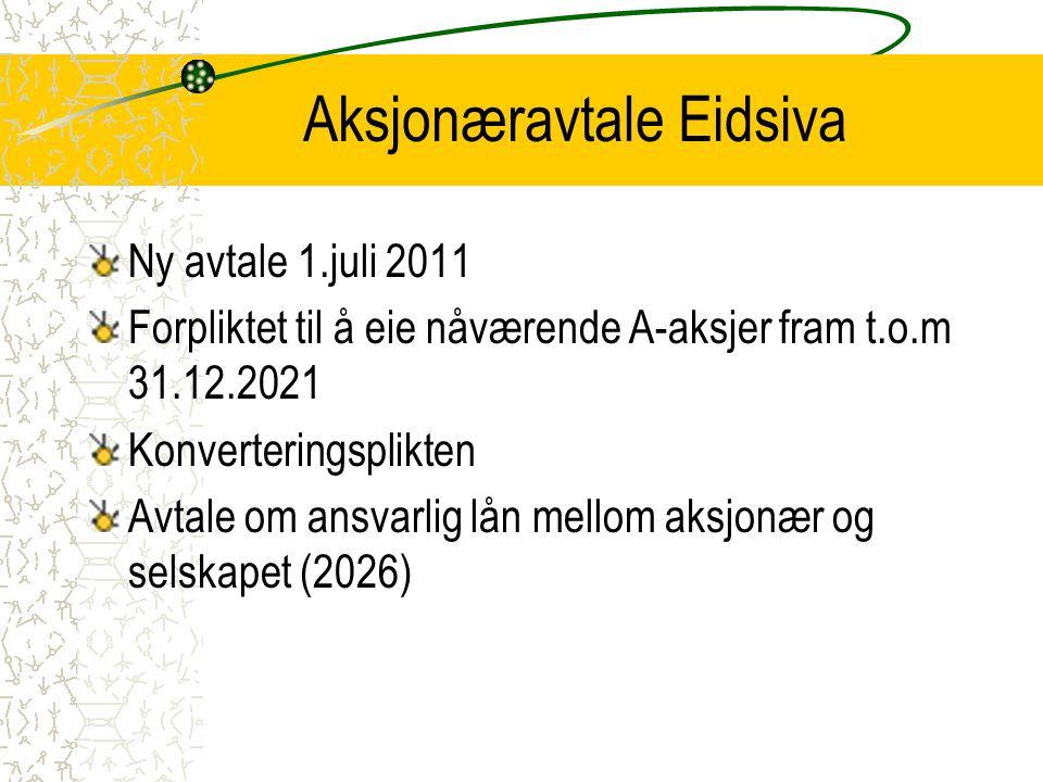 Aksjonæravtale Eidsiva