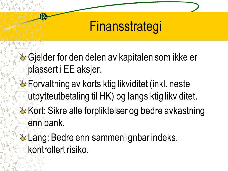 Finansstrategi Gjelder for den delen av kapitalen som ikke er plassert i EE aksjer.