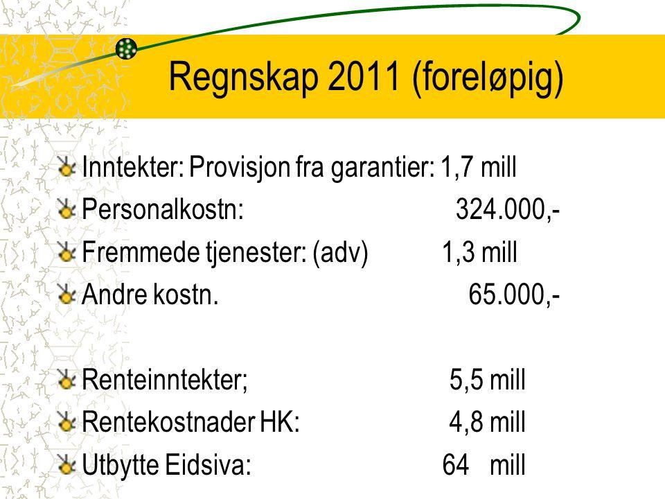 Regnskap 2011 (foreløpig) Inntekter: Provisjon fra garantier: 1,7 mill