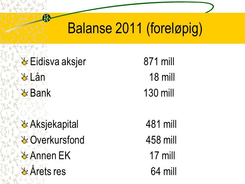 Balanse 2011 (foreløpig) Eidisva aksjer 871 mill Lån 18 mill