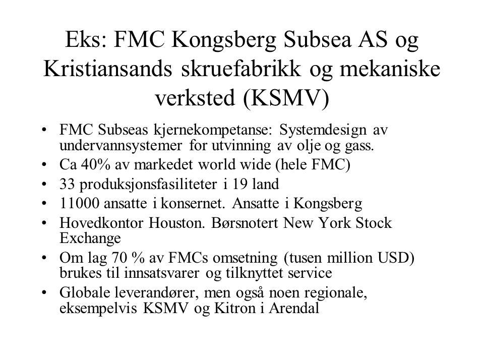 Eks: FMC Kongsberg Subsea AS og Kristiansands skruefabrikk og mekaniske verksted (KSMV)