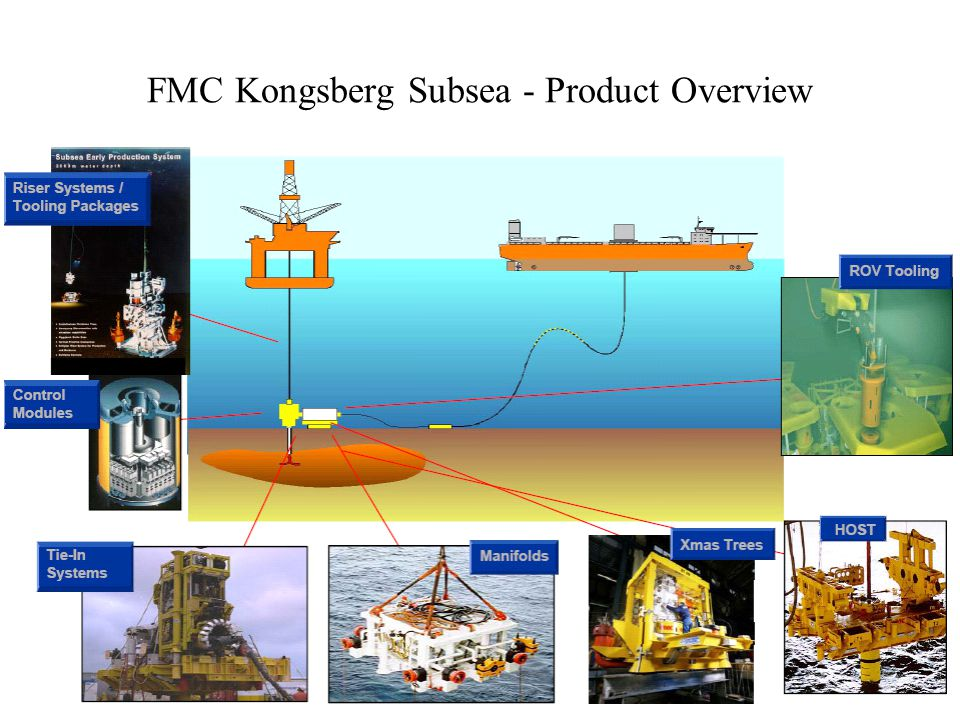 FMC Kongsberg Subsea - Product Overview