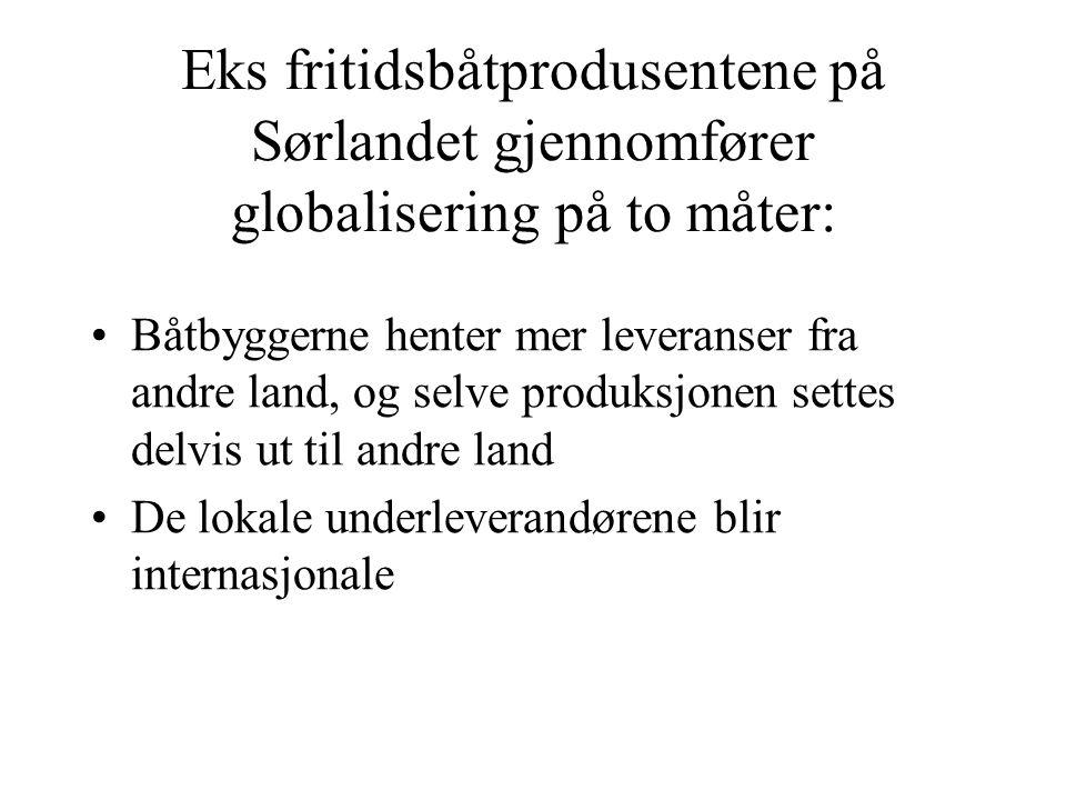 Eks fritidsbåtprodusentene på Sørlandet gjennomfører globalisering på to måter: