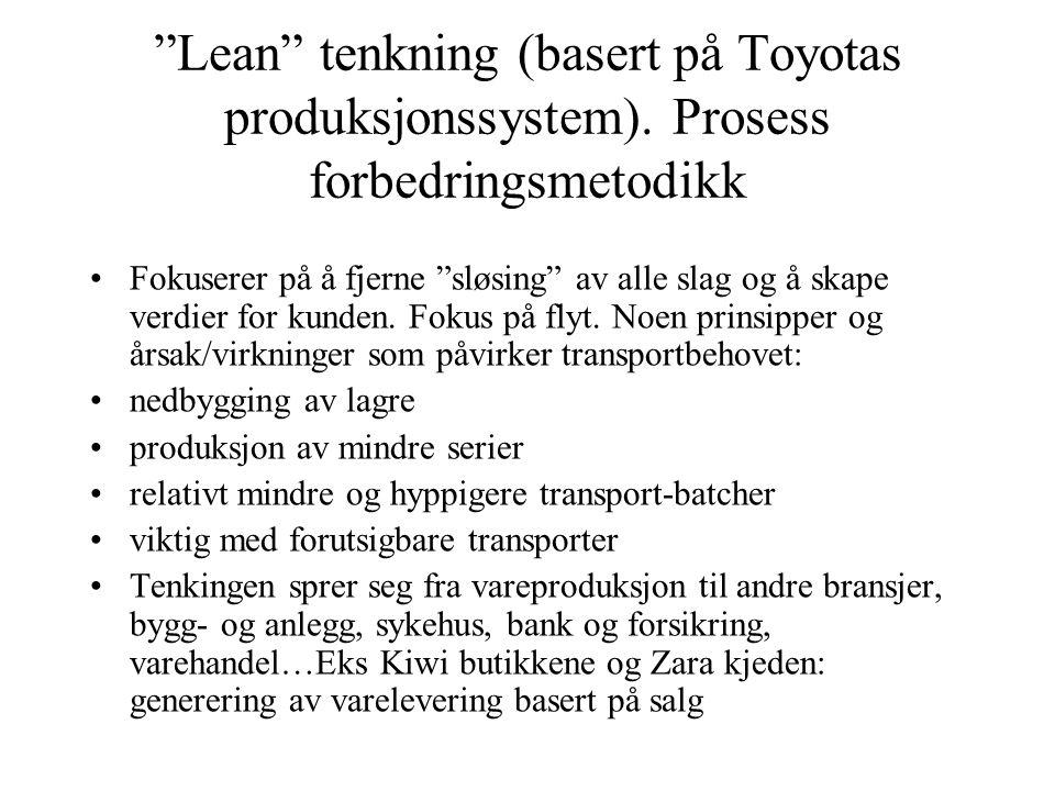 Lean tenkning (basert på Toyotas produksjonssystem)